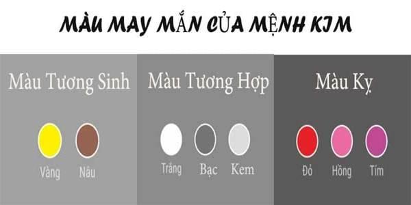 menh-kim-hop-mau-gi