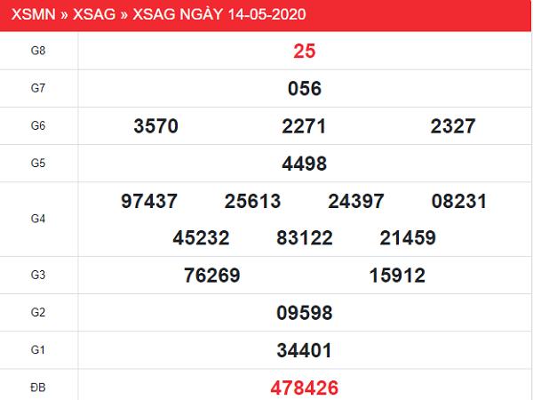 XSAG-14-5-min