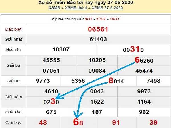 Bảng KQXSMB- Soi cầu xổ số miền bắc ngày 28/05 chuẩn xác