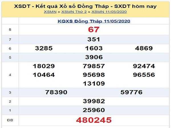 Bảng KQXSDT- Soi cầu kết quả xổ số đồng tháp ngày 18/05/2020