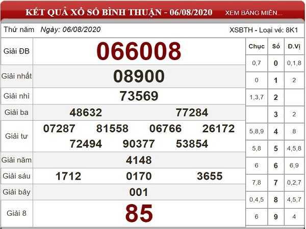 Soi cầu KQXSBT- xổ số bình thuận thứ 5 ngày 13/08 chuẩn xác