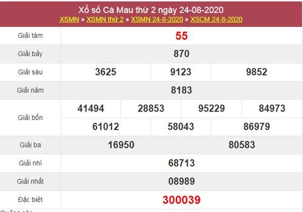 Soi cầu XSCM 31/8/2020 chốt lô VIP Cà Mau thứ 2