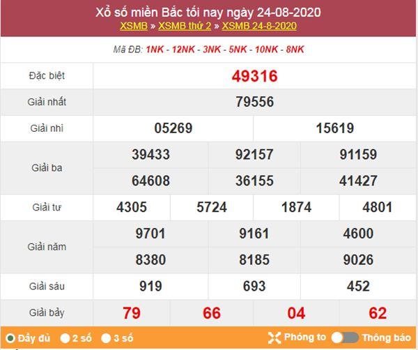 Soi cầu XSMB 25/8/2020 chốt lô VIP miền Bắc thứ 3