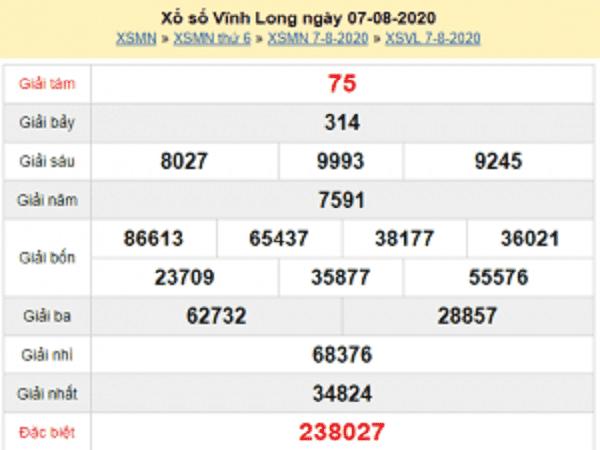 Soi cầu KQXSVL- xổ số vĩnh long thứ 6 ngày 14/08 của các chuyên gia