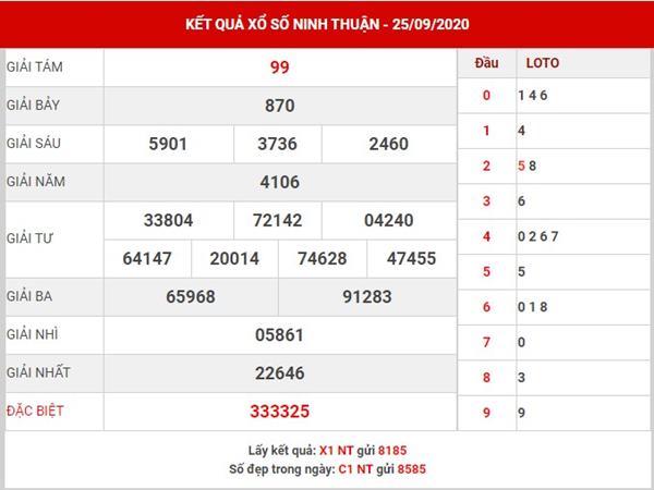 Soi cầu kết quả sổ xố Ninh Thuận thứ 6 ngày 2-10-2020