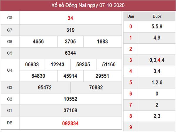 Tổng hợp soi cầu KQXSDN ngày 14/10/2020- xổ số đồng nai chuẩn