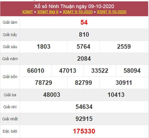 Soi cầu XSNT 16/10/2020 chốt lô số đẹp Ninh Thuận thứ 6