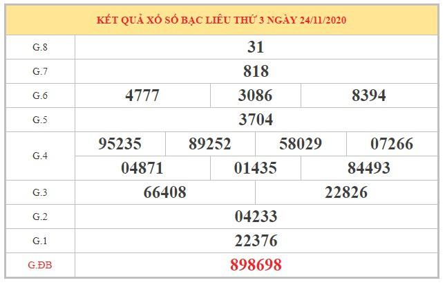 Soi cầu XSBL ngày 01/12/2020 dựa trên kết quả kì trước
