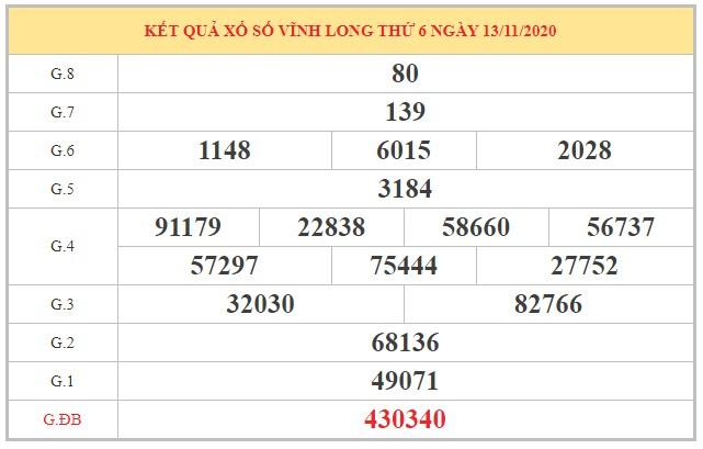 Soi cầu XSVL ngày 20/11/2020 dựa vào kết quả kỳ trước