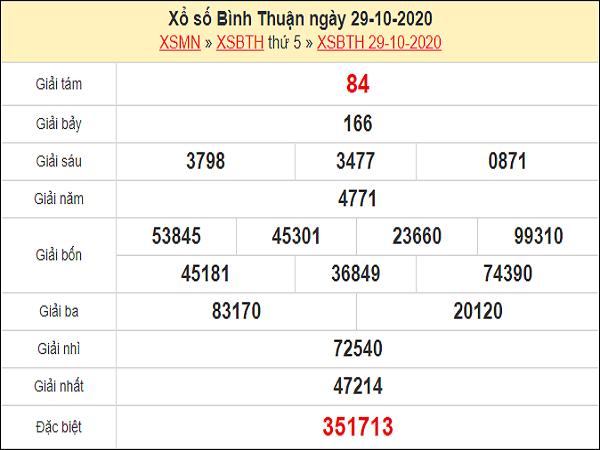 Soi cầu KQXSBT ngày 05/11/2020- xổ số bình thuận