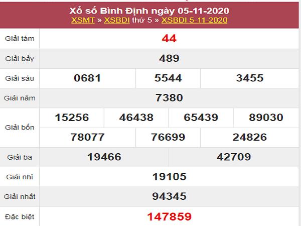 Soi cầu XSBD ngày 12/11/2020- xổ số bình định hôm nay