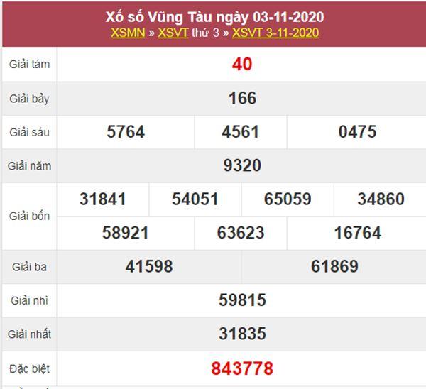 Soi cầu KQXS Vũng Tàu 10/11/2020 thứ 3 miễn phí và chính xác nhất