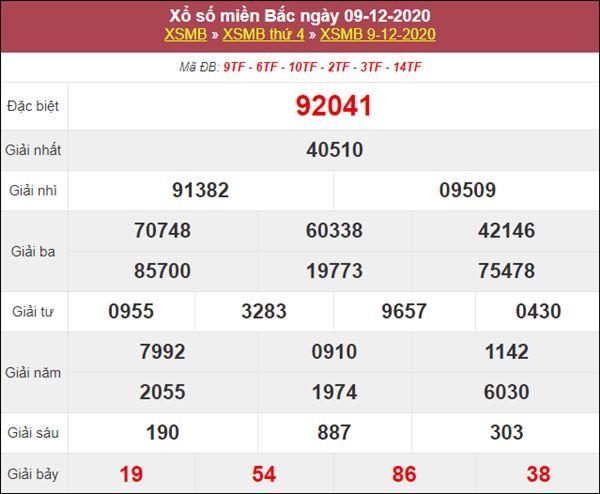 Soi cầu XSMB 10/12/2020 tham khảo cặp số may mắn thứ 5