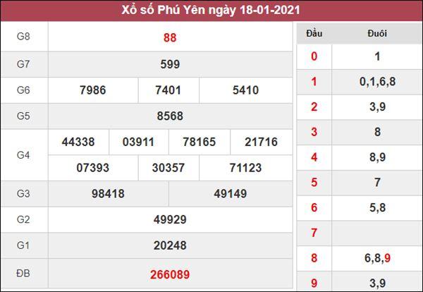 Soi cầu KQXS Phú Yên 25/1/2021 thứ 2 cùng chuyên gia