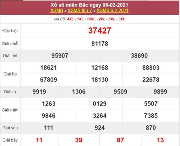 Soi cầu XSMB 7/2/2021 chốt lô số đẹp miền Bắc hôm nay