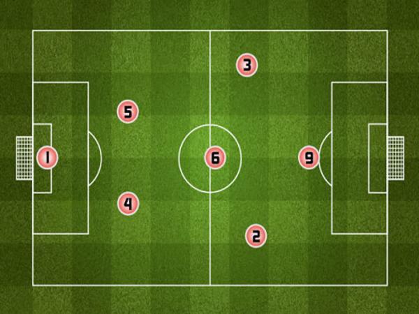 Hình ảnh sơ đồ chiến thuật 2-3-1