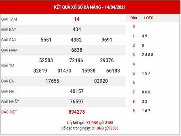 Soi cầu XSDNG ngày 17/4/2021 - Soi cầu KQ Đà Nẵng thứ 7 chuẩn xác