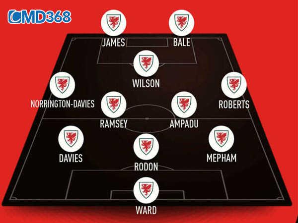 Dự đoán sơ đồ đội hình Wales VCK Euro 2021