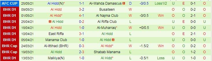 Nhận định kèo Al-Hadd vs Al-Ahed1