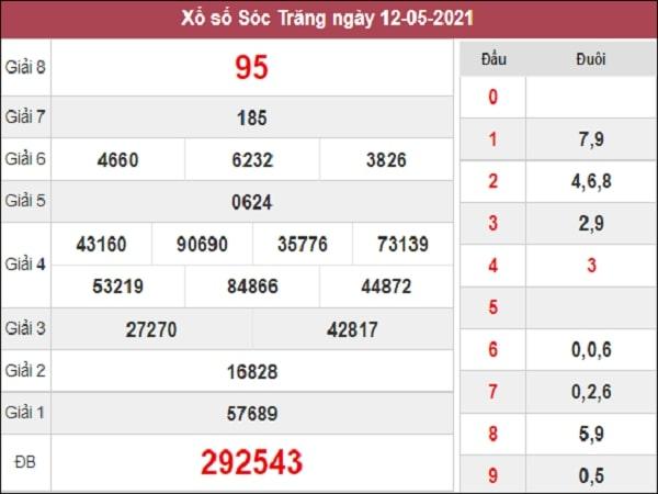 Dự đoán  XSST 19/5/2021