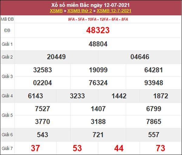 Soi cầu XSMB 13/7/2021 thứ 3 chốt bạch thủ lô VIP