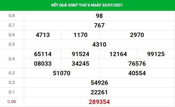 Soi cầu XS Ninh Thuận chính xác thứ 6 ngày 30/07/2021