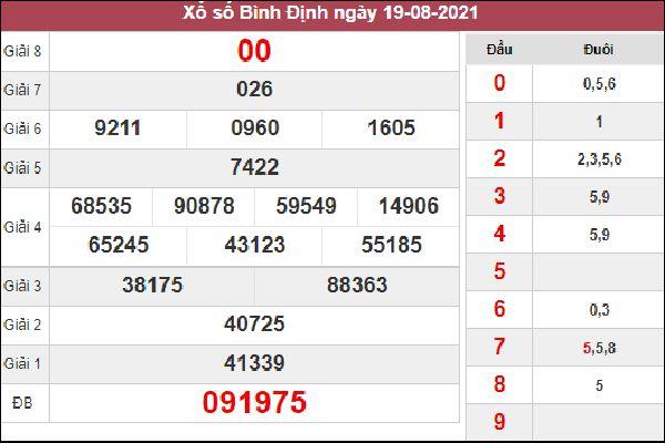 Soi cầu KQXS Bình Định 26/8/2021 chốt lô VIP XSBDI