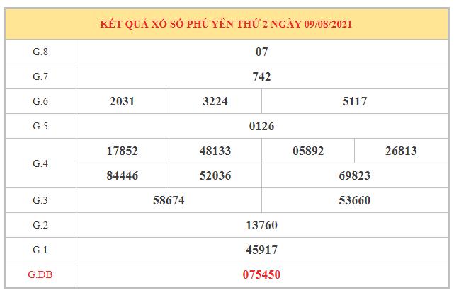 Soi cầu XSPY ngày 16/8/2021 dựa trên kết quả kì trước