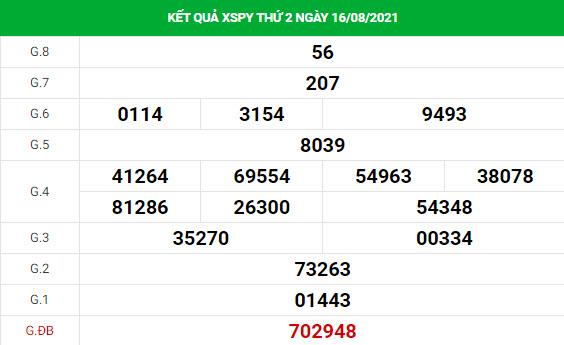 Soi cầu XS Phú Yên chính xác thứ 2 ngày 23/08/2021