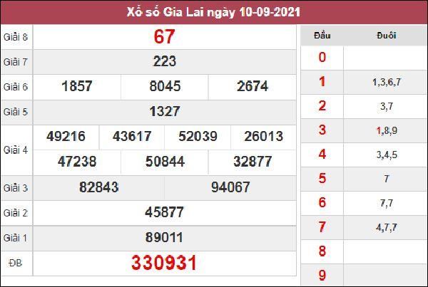 Soi cầu XSGL 17/9/2021 chốt cặp lô về nhiều Gia Lai