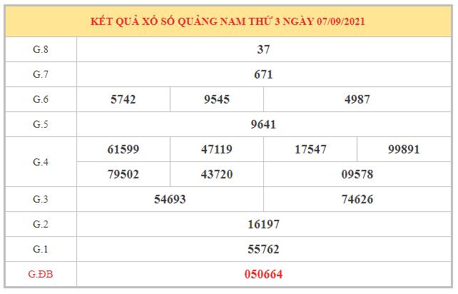 Soi cầu xổ số Quảng Nam ngày 14/9/2021 dựa trên kết quả kì trước