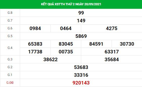 Soi cầu xổ số Thừa Thiên Huế 27/9/2021 thống kê XSTTH chính xác
